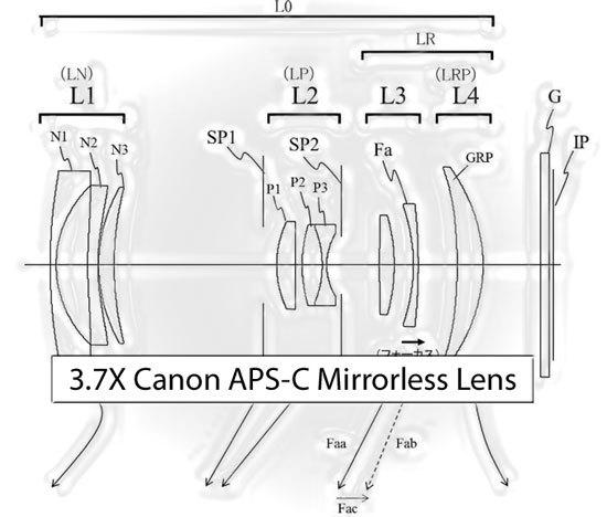 Объектив Canon 16-60mm F2,0-5,0 для Беззеркалок APS-C